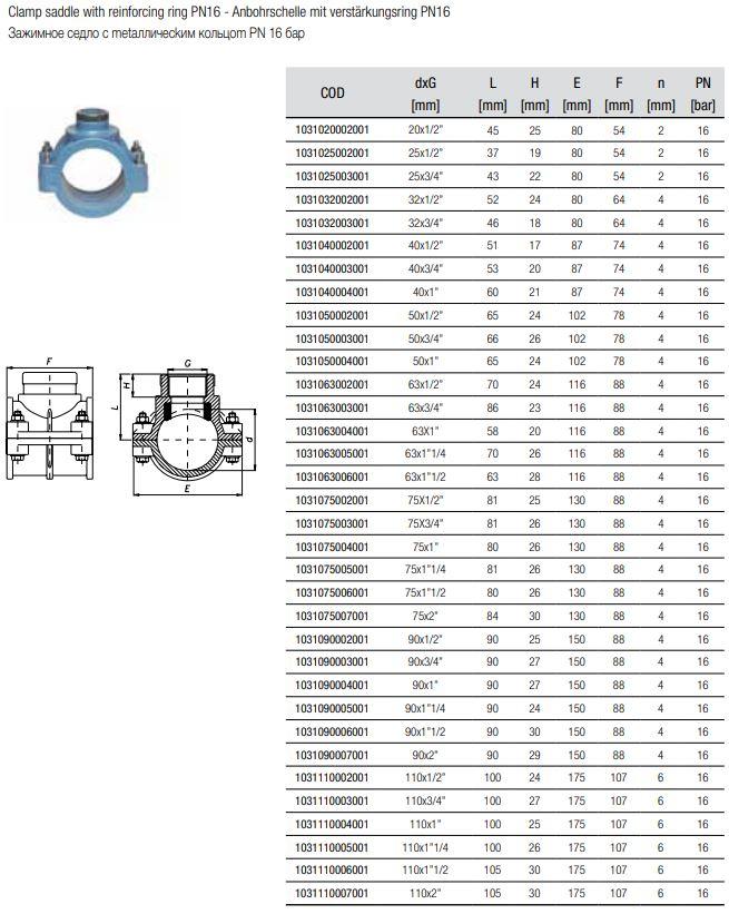 206077-Abmessungen-Blaue-Anbohrschellen-PN16