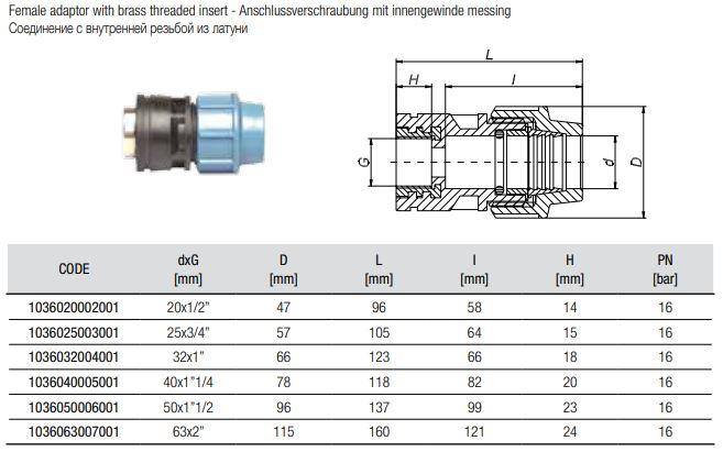 208030-Abmessungen-Anschlussverschraubungen-mit-Messing-Innengewinde