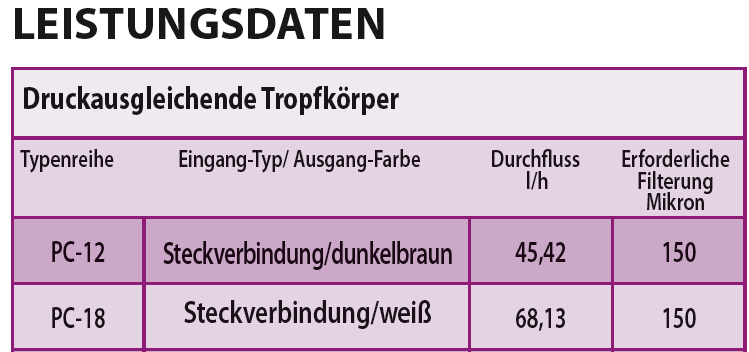 de-typenreihe_pc-12_pc-18_21