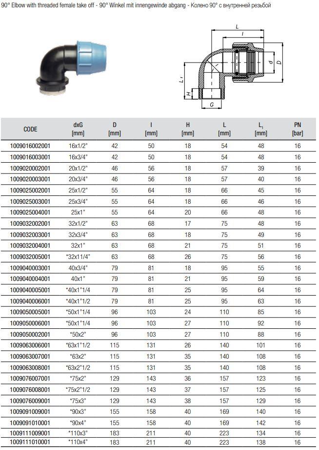208150-Abmessungen-Winkel-mit-Innengewinde