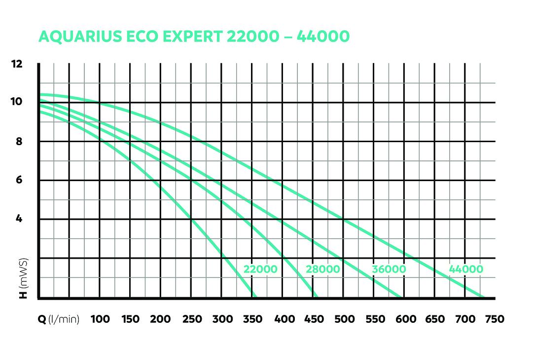 OASE157078-PF-Aquarius-Eco-Expert