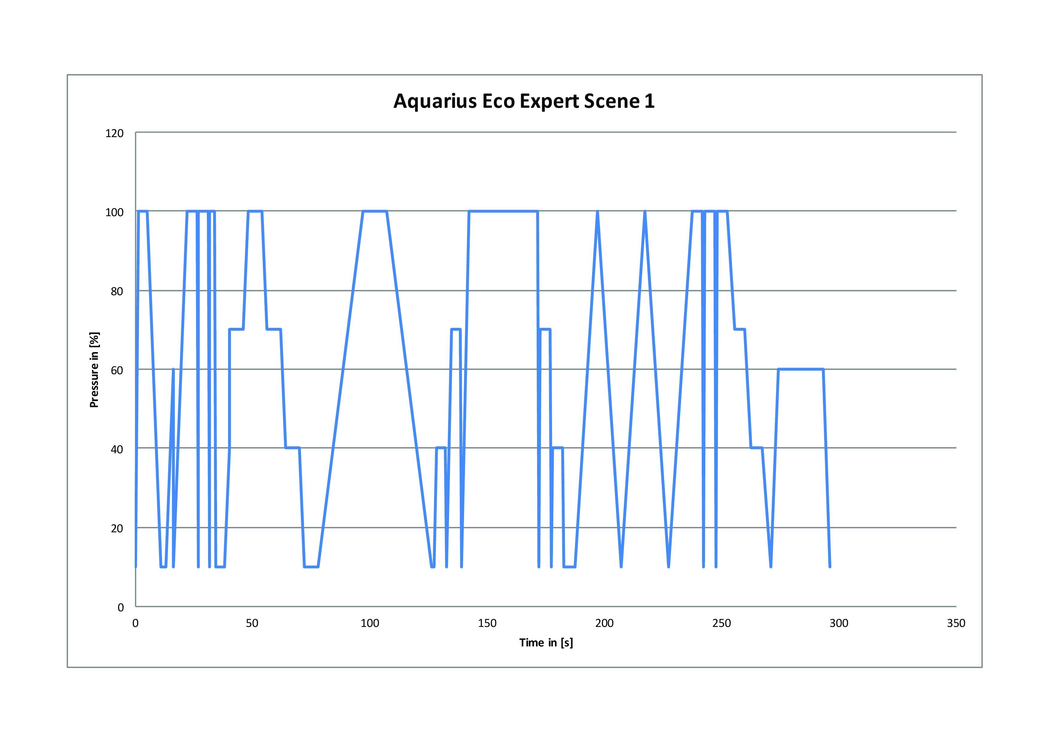 OASE119266-PF-Aquarius-Eco-Expert-Scene1