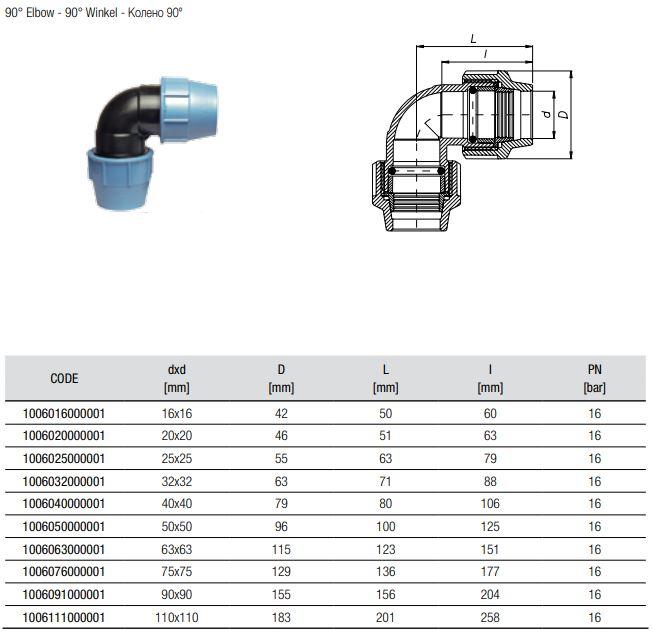 208050-Abmessungen-Winkel-90