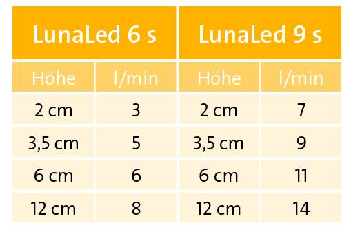 OASE146905-Lunaled6