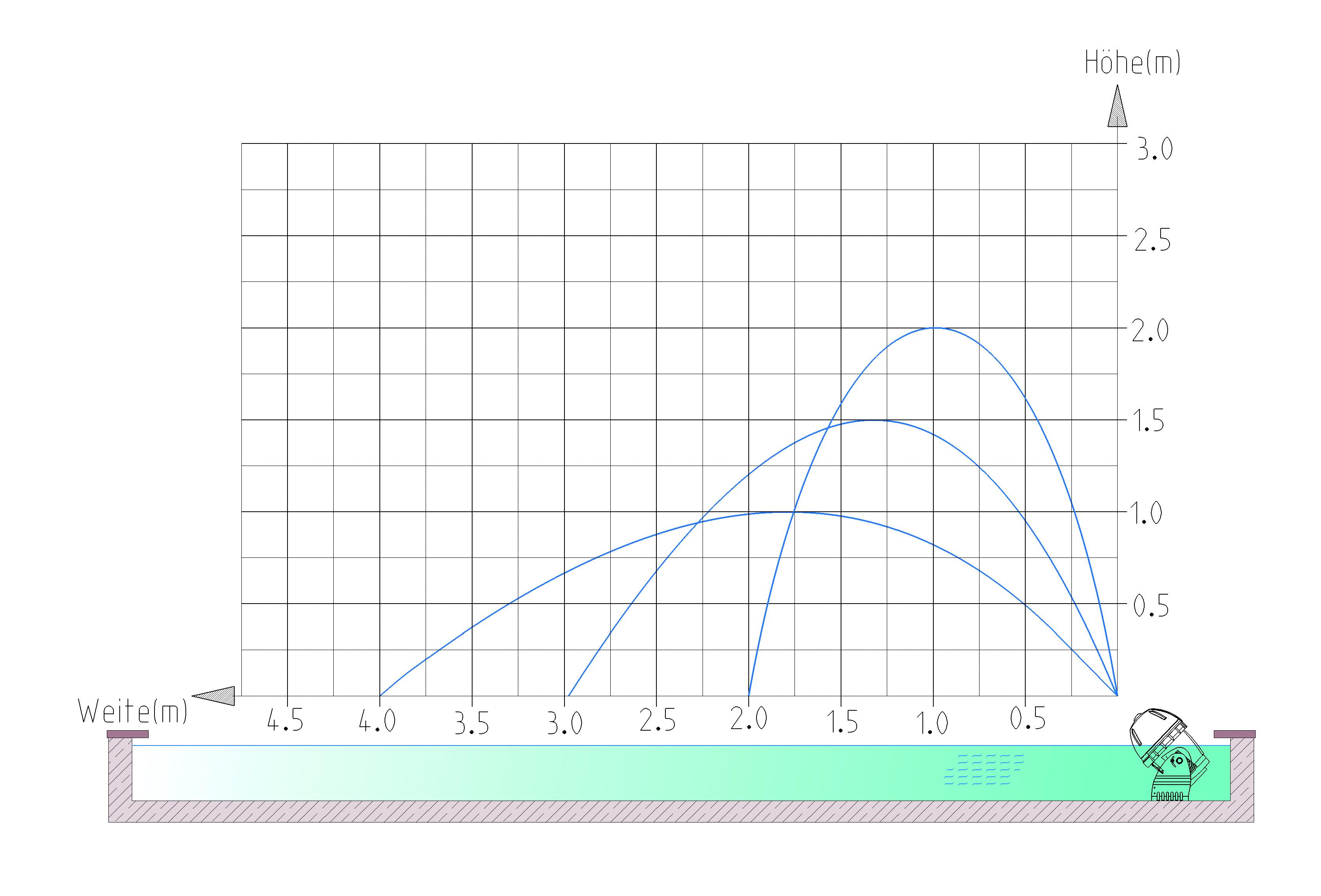 OASE120496-JumpingJetRainbowStarSet