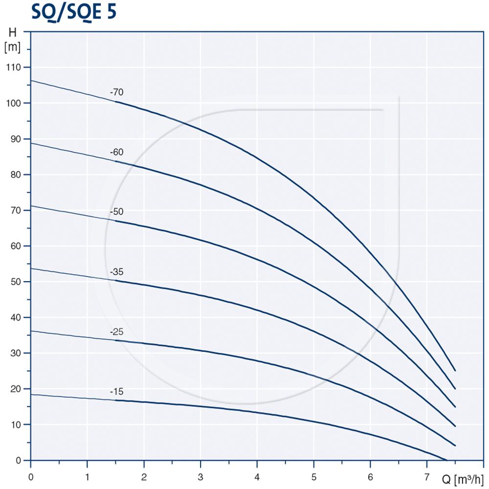 KENNLINIE-SQ5564c4b509d2ff