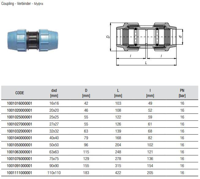 208010-Abmessungen-Kupplungen