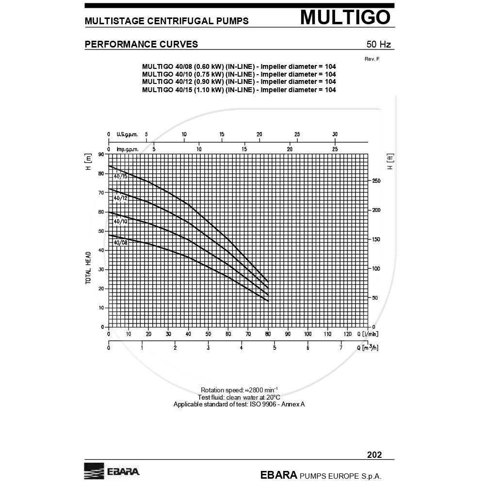 MULTIGO_40