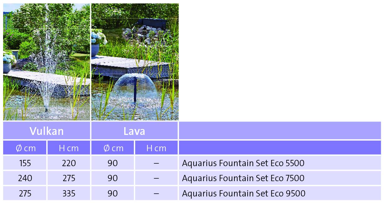 OASE146874-AquariusFountainSetEco