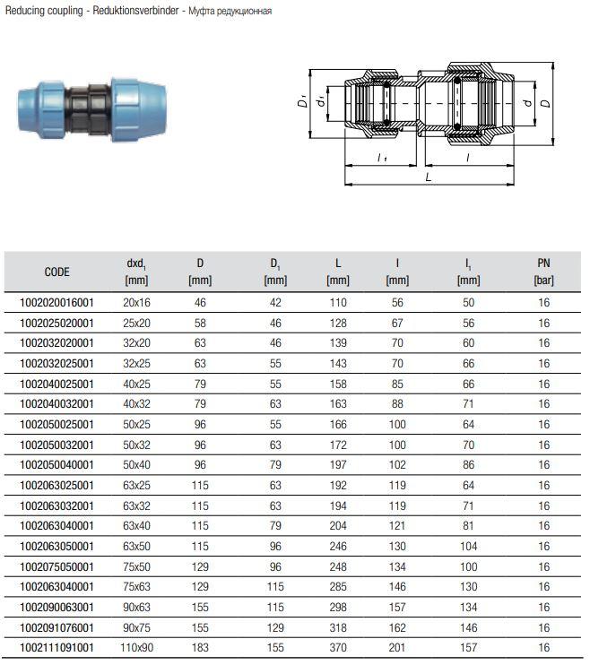208110-Abmessungen-Reduzierkupplungen