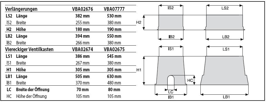 2de-vba_series_80