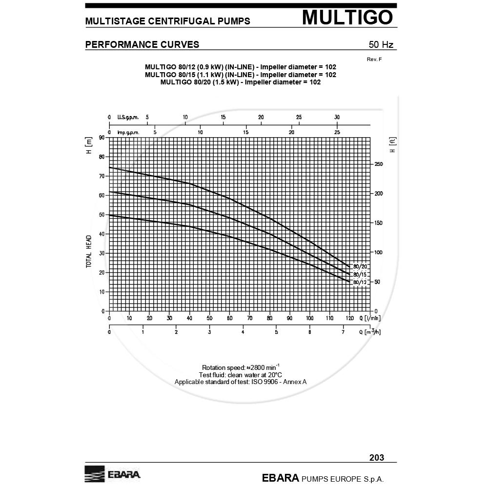 MULTIGO_80